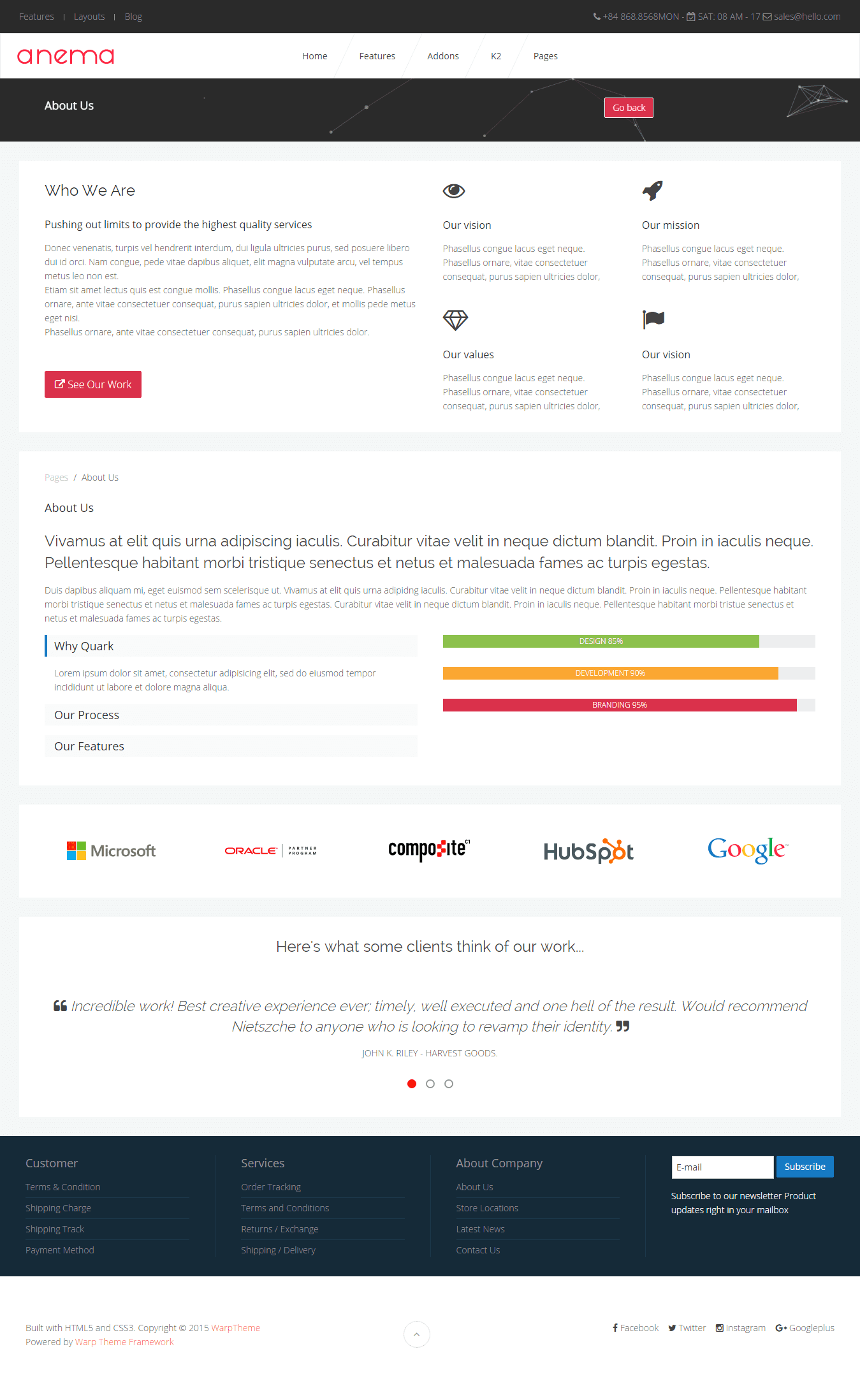 Anema About Page